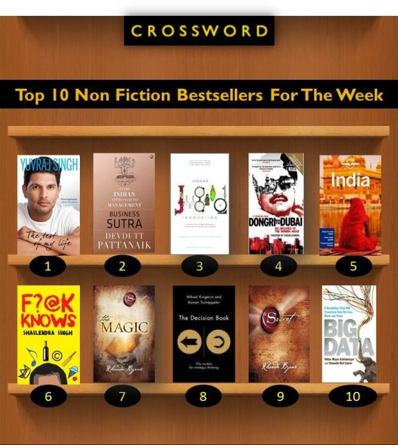 The Book Worm: Crossword s Top 10 Non-Fiction Bestsellers This Week